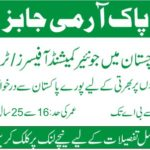 FC Balochistan Jobs 2020 66 Batch