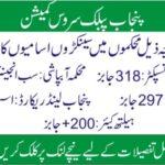 PPSC Advertisement No 14/2020