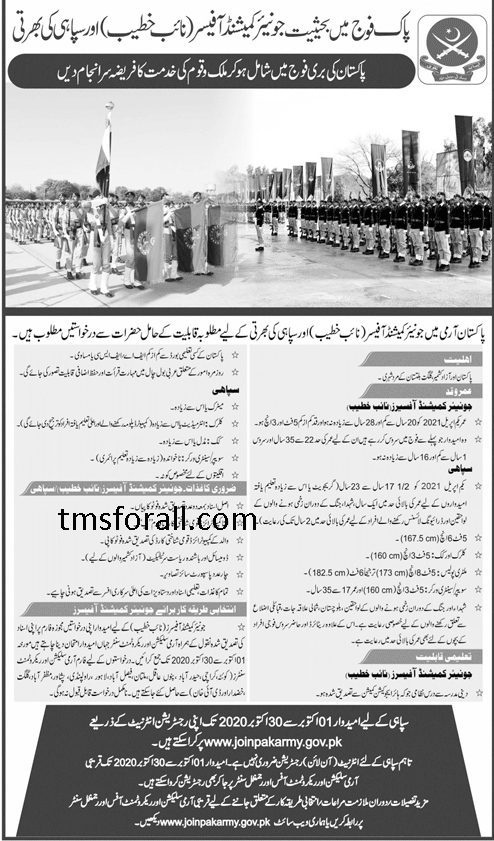 Junior Commissioned Officers Jobs 2020