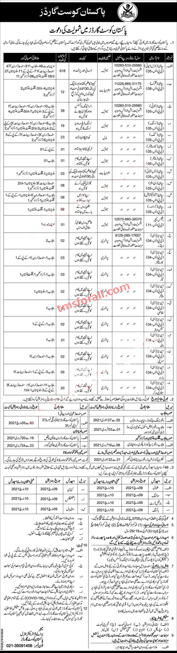Pakistan Coast Guard Jobs 2021