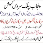 PPSC Advertisement No 04/2021